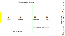 Truane's Star System Map